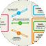 Enable Keep-Alive Htaccess & Apache Çözümü